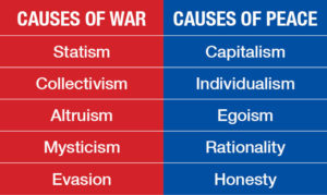 The Causes of War and Peace Chart